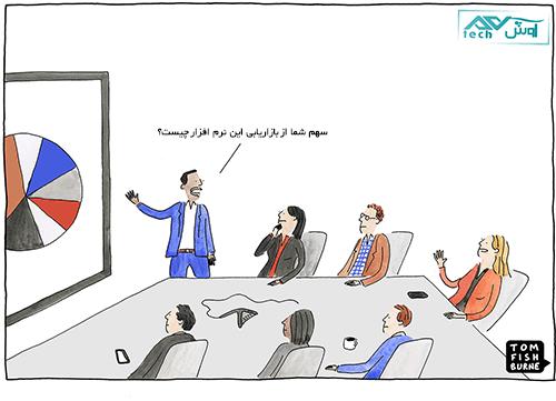 بازاریابی نرم افزار
