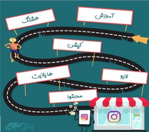 استراتژی فروش در اینستاگرام