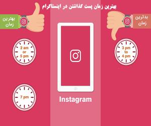 استراتژی پست گذاشتن در اینستاگرام