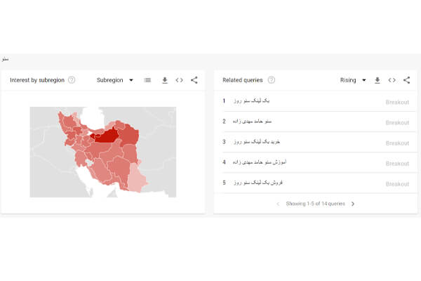 گوگل ترندز چیست